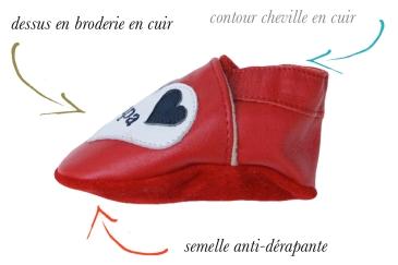 chaussons en cuir